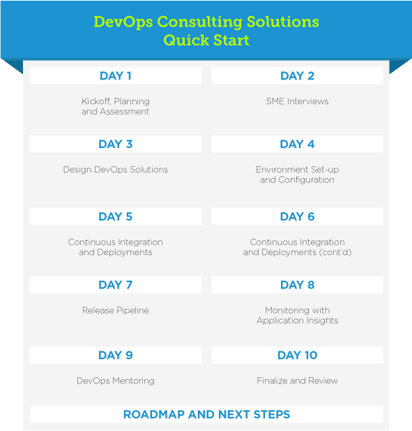 DevOps-Consulting-Solutions-591x617