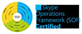 Imaginet is Skype Operating Framework Certified