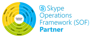 Skype for Business Architecture & Design 2-Day Workshop