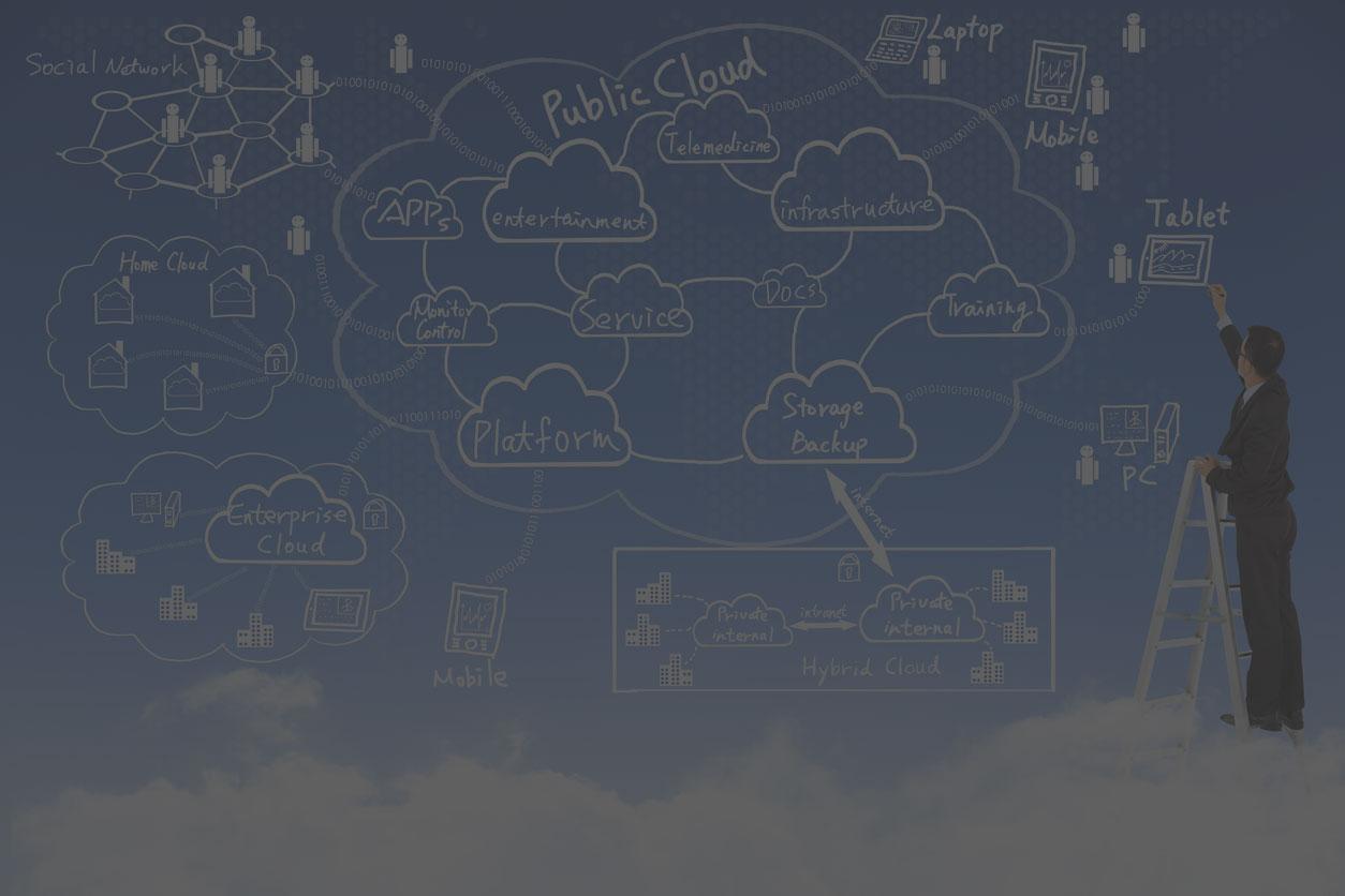 Enterprise Architecture – SOA with a Dash of PubSub