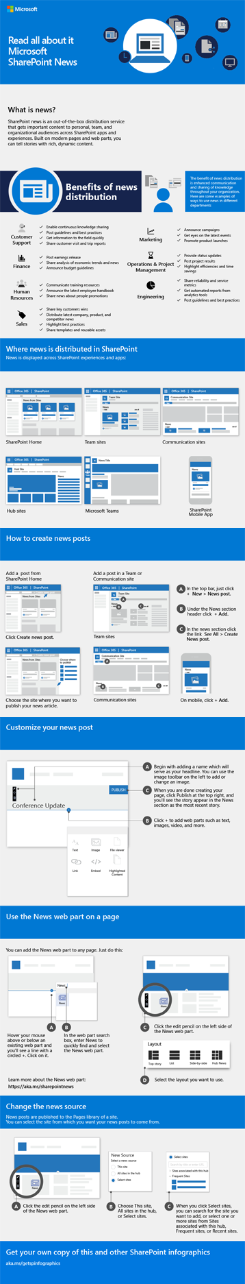 Quick Cheat Sheets: Great Tips for Working with SharePoint