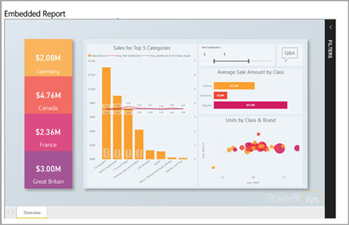 4 Steps to Get Started with Power BI Embedded Analytics