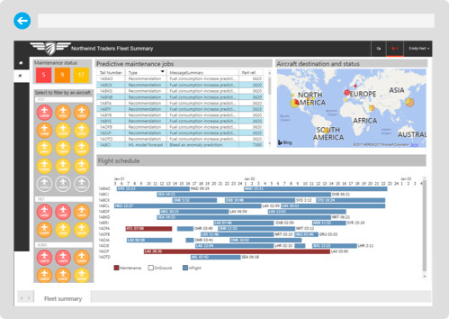 Imaginet Power BI Consulting - Power BI Embedded analytics