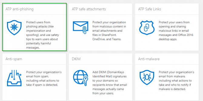 Office 365 Advanced Threat Protection 101: ATP Anti-Phishing