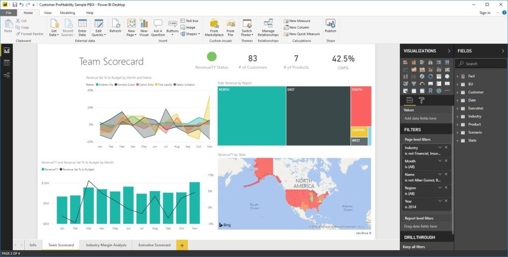 Imaginet - Benefits of Microsoft Power BI - reports
