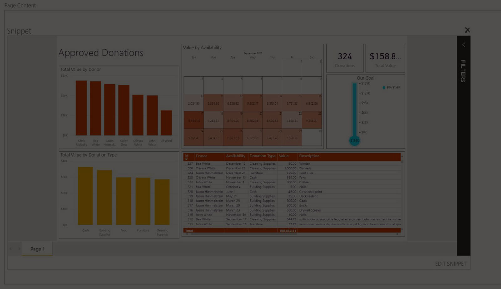 Modern Dashboarding with SharePoint and Teams