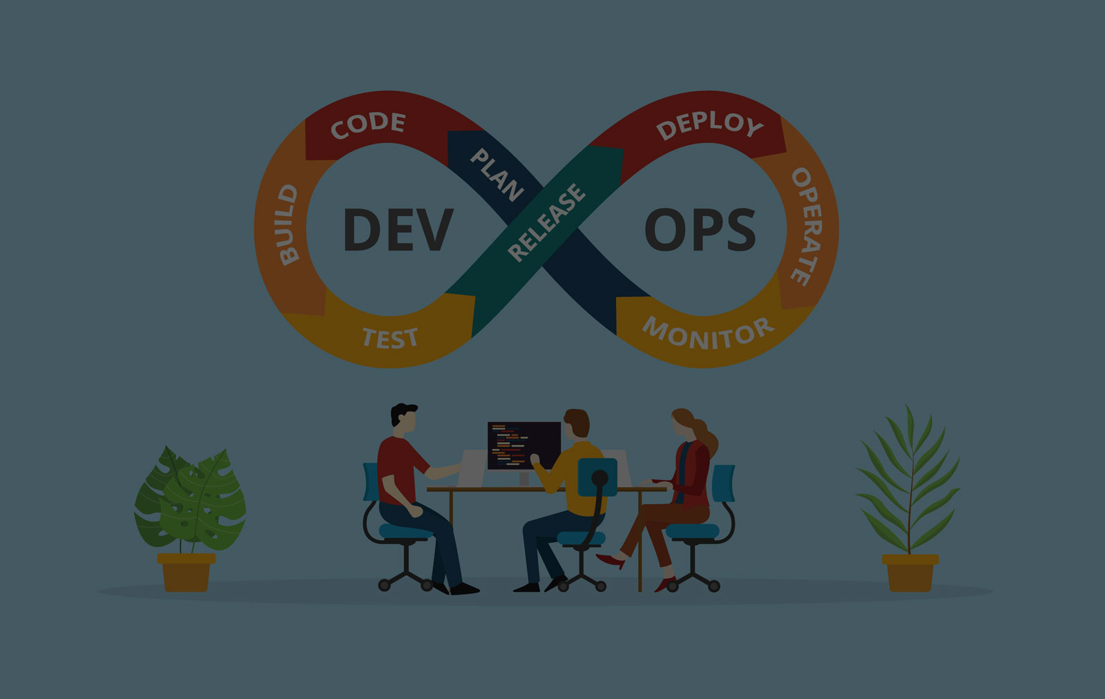 2 Simple Steps to Optimize DevOps